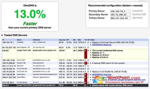Скриншот программы NameBench для Windows XP
