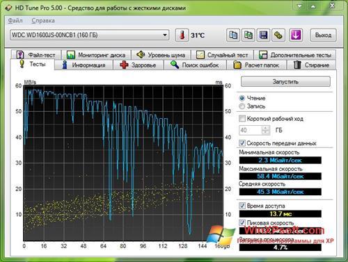 Скриншот программы HD Tune для Windows XP