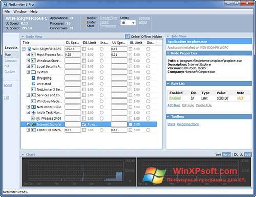 Скриншот программы NetLimiter для Windows XP