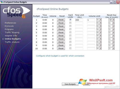 Скриншот программы cFosSpeed для Windows XP