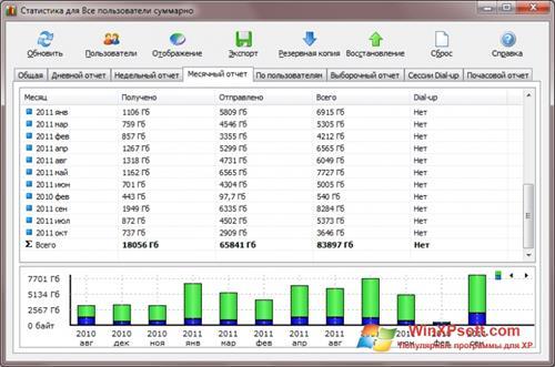 Скриншот программы Networx для Windows XP