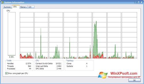 Скриншот программы AMD Dual Core Optimizer для Windows XP