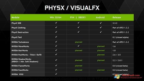 Скриншот программы NVIDIA PhysX для Windows XP